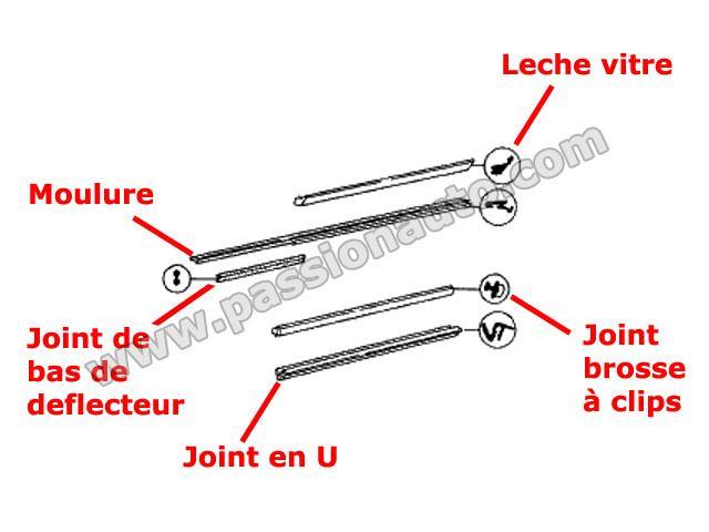 Joint De L 232 Che Vitre Droit Cabriolet 993 94 98